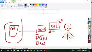 What is data, database (DB), DBMS and DBS ? Mp3