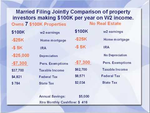 Big Tax Benefits for Real Estate Investors