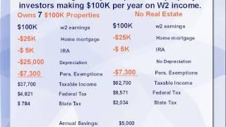 Big Tax Benefits for Real Estate Investors