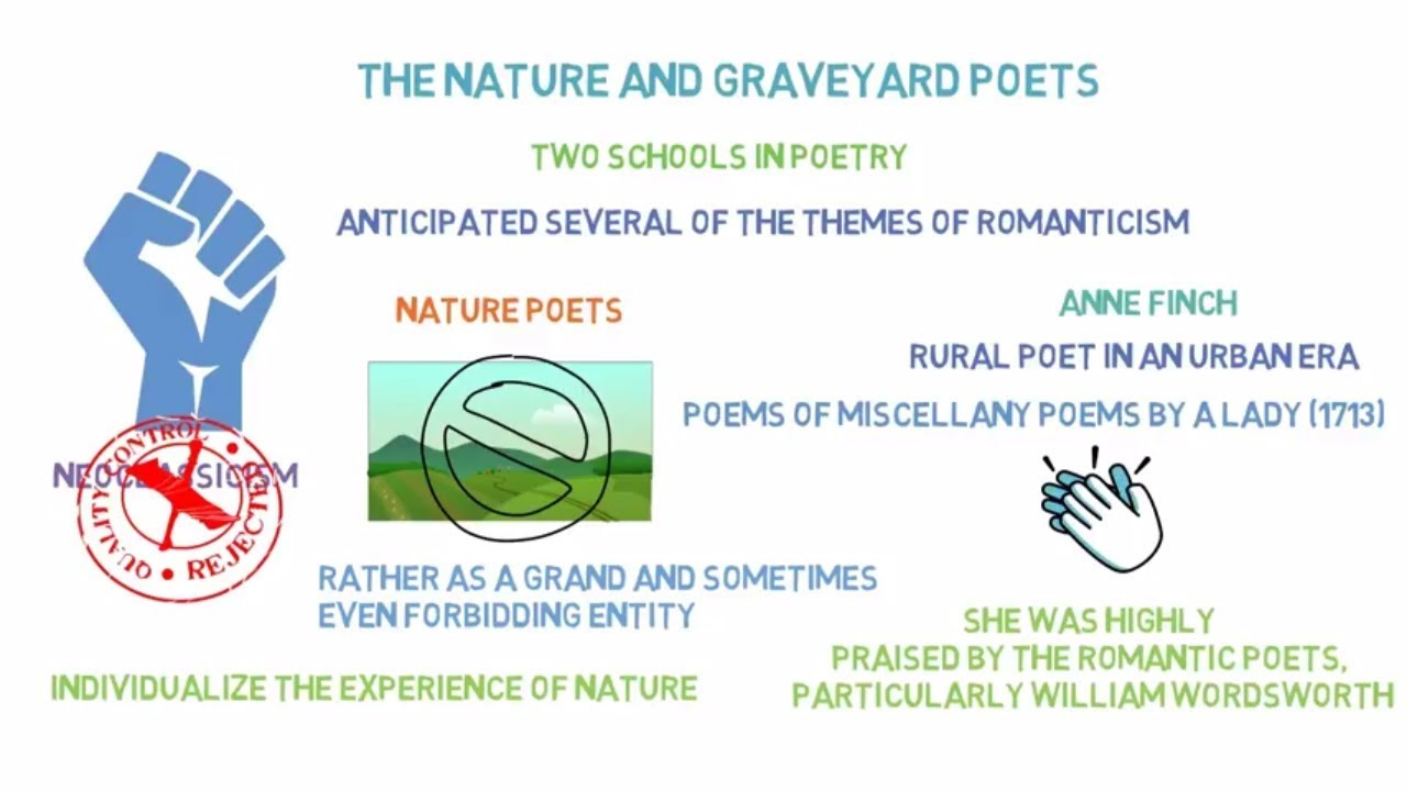 the different graveyard poets of the 18th century English 40: major british poets, 1700-1860: the early 18th century: swift, pope, gay do its comic and moral forces come from different places or artistic.