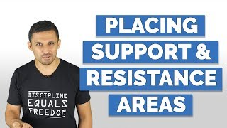 How to Place Support & Resistance in Forex