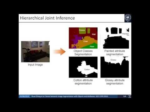 [CVPR2014]Dense Semantic Image Segmentation with Objects and Attributes