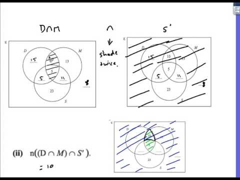 Probability And Venn Diagrams Igcse Maths Extended Cambridge Past