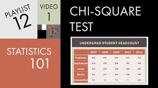 Statistics 101: Introduction to the Chi-square Test