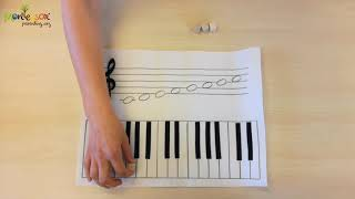 DIY ACTIVITIES FOR CHILDREN - UNDERSTANDING BASIC PIANO AND MUSICAL OUTLINE