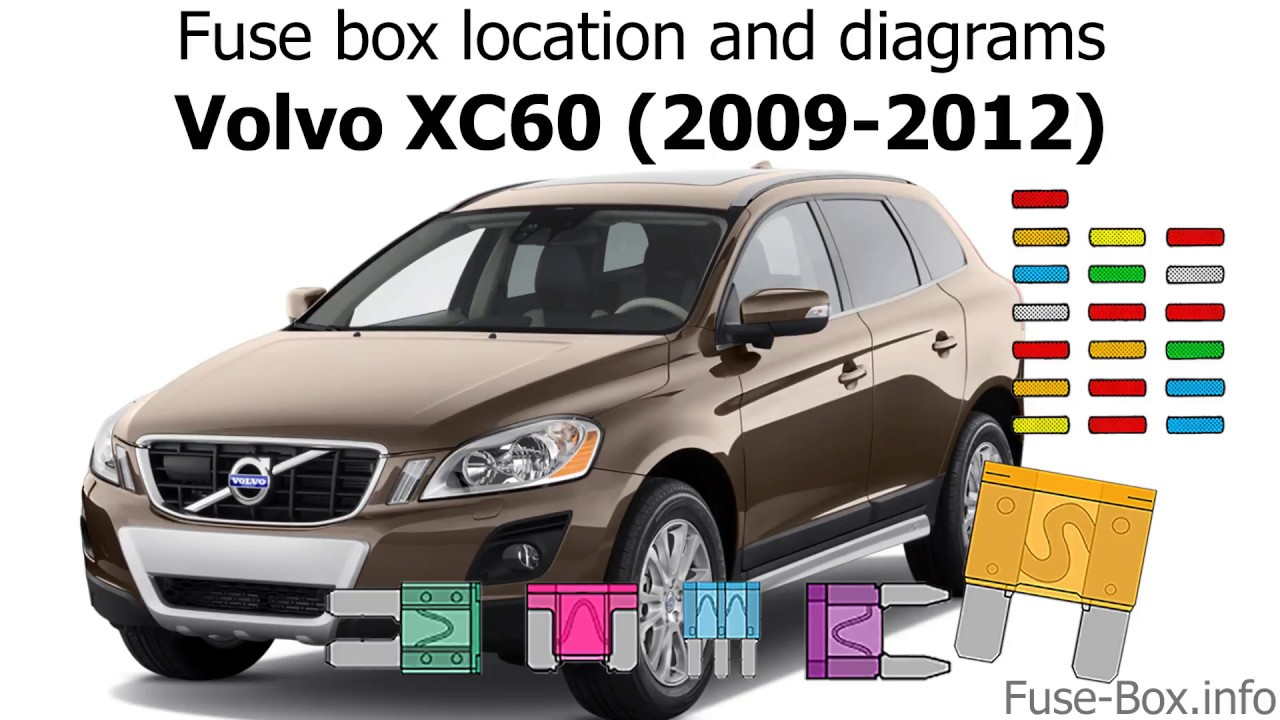 medium resolution of fuse box location and diagrams volvo xc60 2009 2012 youtube 2009 volvo s40 fuse box diagram 2009 volvo fuse box