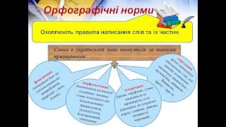 Презентація Мовні норми  Мовленнєві помилки
