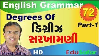 Degrees Of Comparison-1 - English Grammar in Gujarati -72