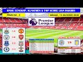Hasil Liga Inggris Pekan Ke 5 Tadi Malam ~ Newcastle VS Manchester United English Premier League