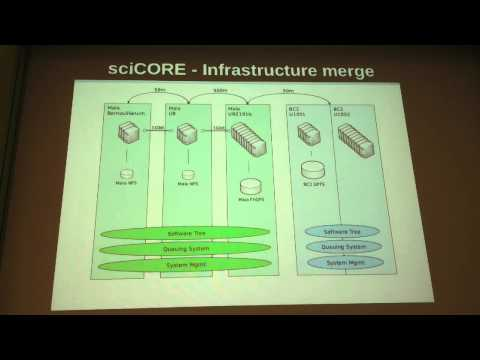 Welcome to sciCORE – the center for scientific computing @ Uni Basel
