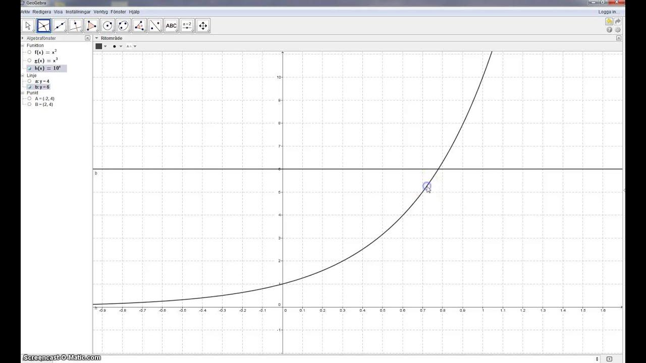 Geogebra  - rita icke-linjära funktioner och grafisk lösning