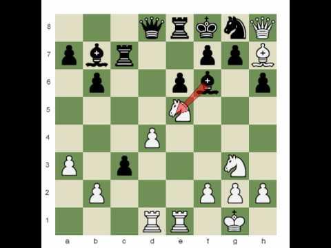 Chess.com: Practical Defense 5