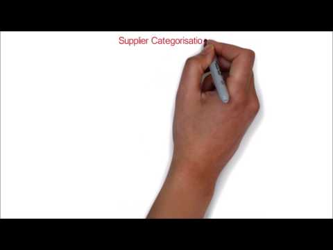 19. ITIL | Supplier Management overview | Service Design Process