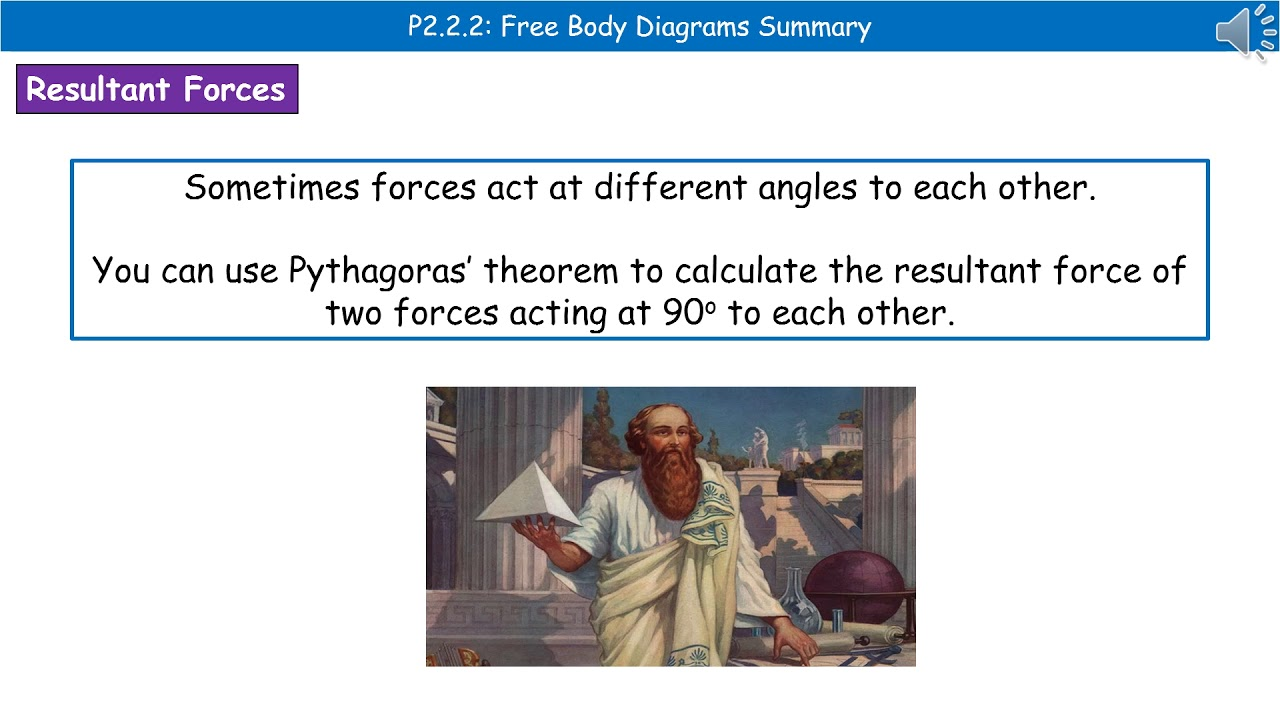 Ocr Gateway A 9 1 P222 Free Body Diagrams Summary Youtube Diagram Is Picture Showing The Forces That Act On