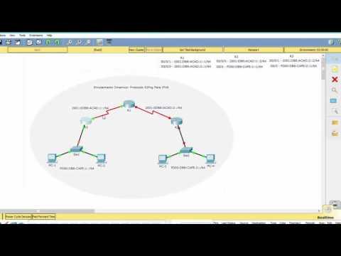 CCNA2: Configurar Protocolo RIPng Enrutamiento Dinámico Para IPV6