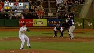 Stratton finishes seven scoreless for the River Cats