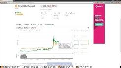 Bitcoin SegWit2X Price Above $1500