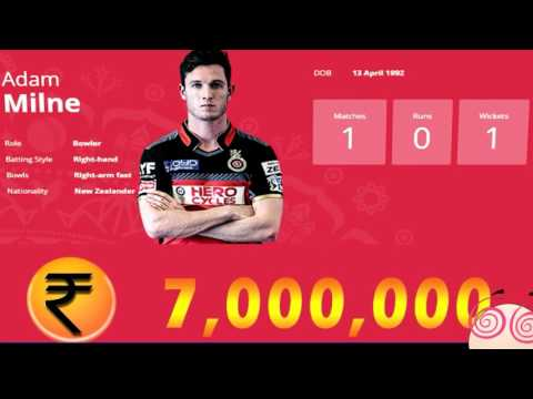 IPL- 2017# Royal Challenger Bangalore Players And Money List