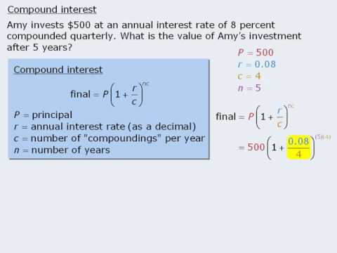 24 GMAT Math Lesson Simple Interest and Compound Interest - YouTube - annual interest rate formula