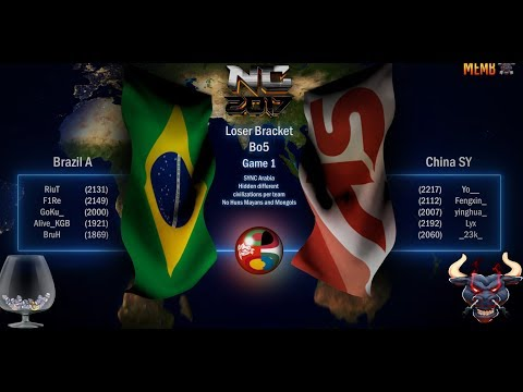 Nations Cup 2017, China SY vs Brazil A   Loser Brackets Round 2