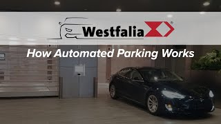 500 Walnut | How Automated Parking Works