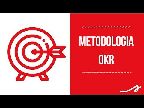 Como implantar a METODOLOGIA OKR?