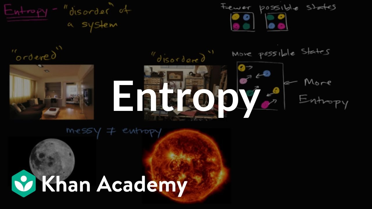 INFORMATION ENTROPY WHAT WE KNOW AND WHAT WE DO NOT KNOW LIFE AND THE UNIVERSE