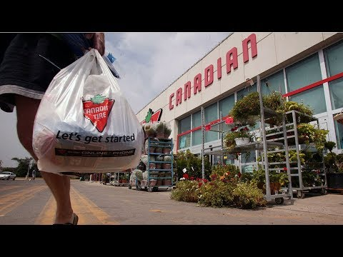 Short Seller Spruce Point Targets Canadian Tire, Argues Shares Could Be Cut In Half