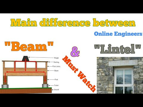 What is the difference between Beam and Lintel