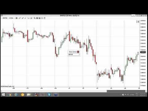 Trading with Ninjatrader – Webinar