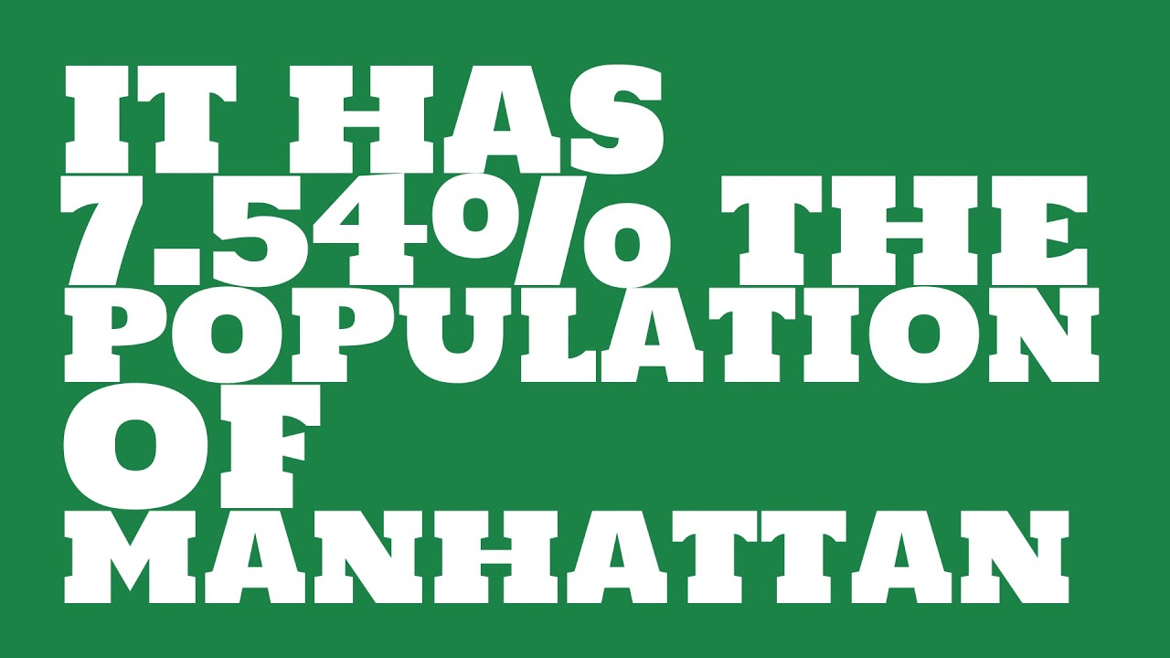 How does the population of Waco, TX compare to Manhattan?