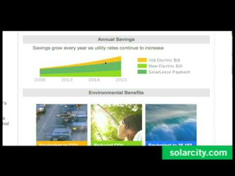 What Is Solar Lease & How Does Solar Leasing Work by SolarCity
