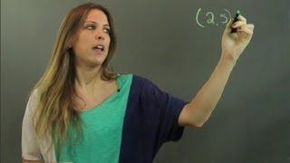 How to Write Linear Equations Given Two Points : Linear Algebra Education