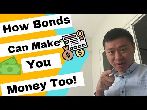 How Bonds Can Make You Money Too! 😲 What Are Bond Investment Strategies Now...