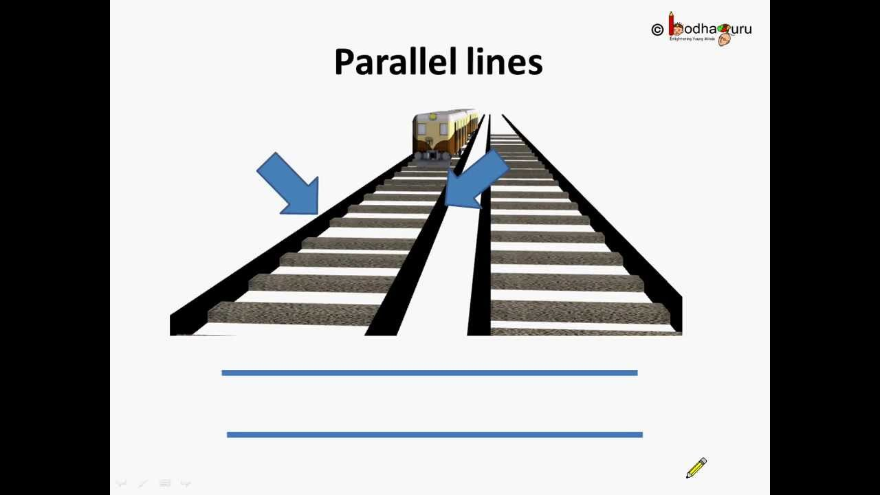 parallel lines in real life