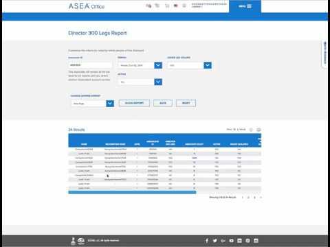 Tutorial del Virtual Office ASEA - Report D300