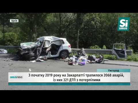 З початку 2019 року на Закарпатті трапилося 2068 аварій