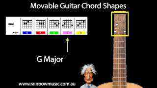 Movable Guitar Chords - How Chords move up-down the Guitar Neck