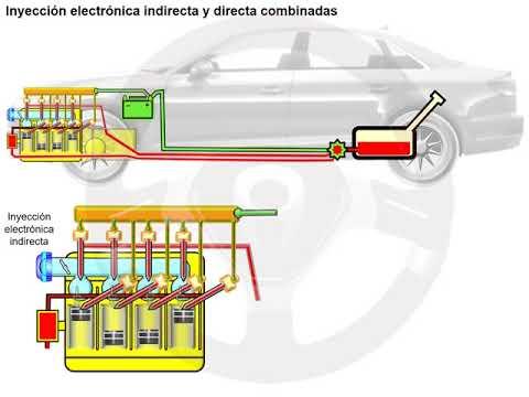 Historia de la alimentación de gasolina (14/14)