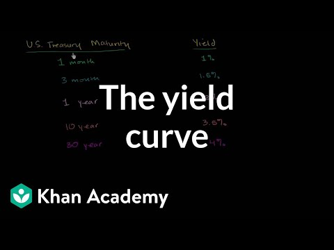 The yield curve | Stocks and bonds | Finance & Capital Markets | Khan Academy