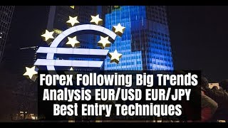 Forex Forecast EUR/USD EUR/JPY Technical & Sentiment Analysis 01/12