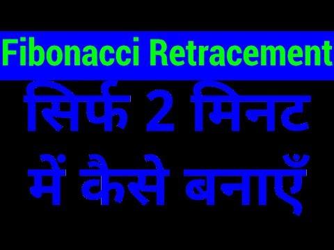 Fibonacci Retracement - How to Draw or Plot it in Just 2 Mins | HINDI