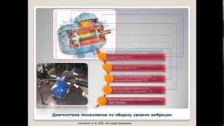 Подготовка к анализу вибрации машины или механизма(Чтобы качественно провести анализ вибрации роторной машины, специалисту по виброанализу нужно иметь всю..., 2013-10-14T02:17:32.000Z)