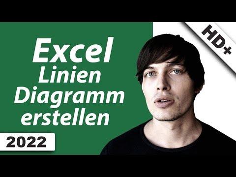 Excel Linien Diagramm Erstellen