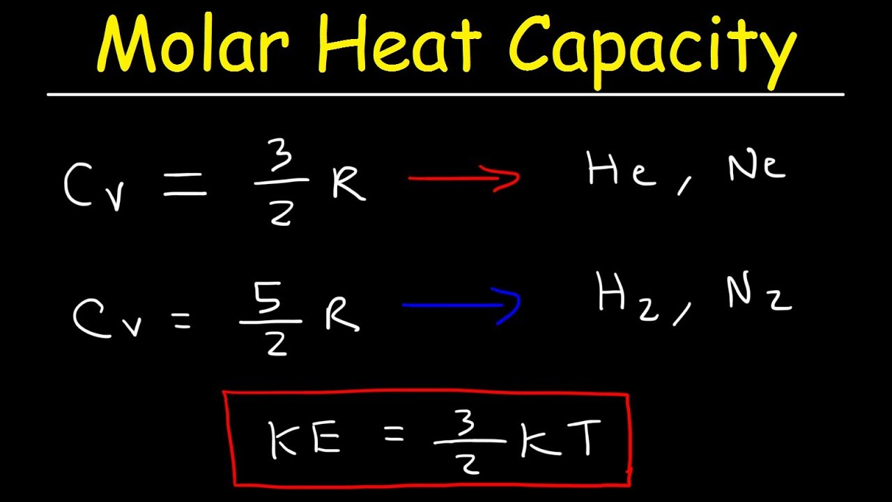 Molar Heat Capacities Of Gases Equipartition Of Energy Degrees