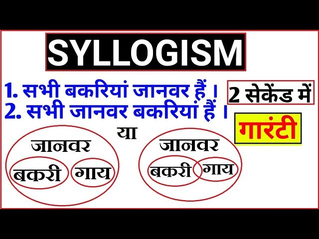 SYLLOGISM IN HIND | Reasoning Tricks In hindi FOR SSC CGL IBPS PO RRB Group D Technician , Alp