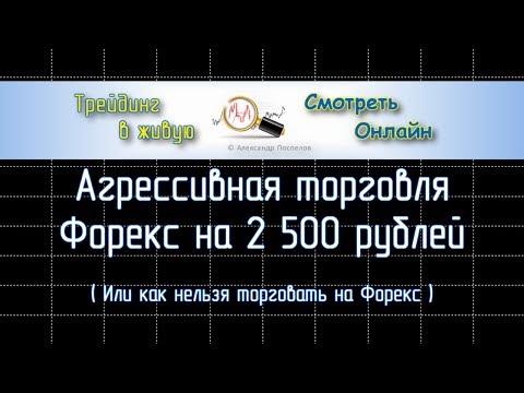 Агрессивная торговля Форекс на 2 500 рублей
