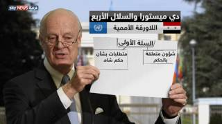 الأمم المتحدة تنتظر رد