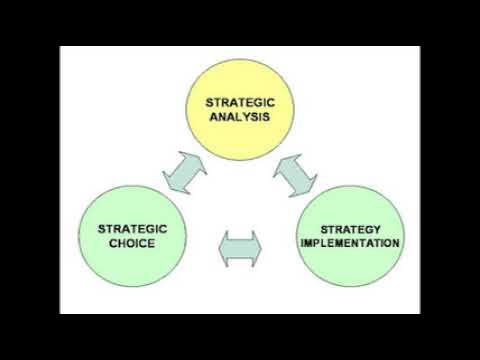 Quản trị chiến lược theo thời gian