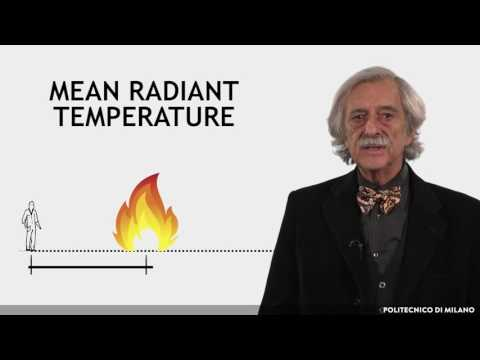 Standard And Adaptive Approach For Thermal Comfort (Federico Butera)
